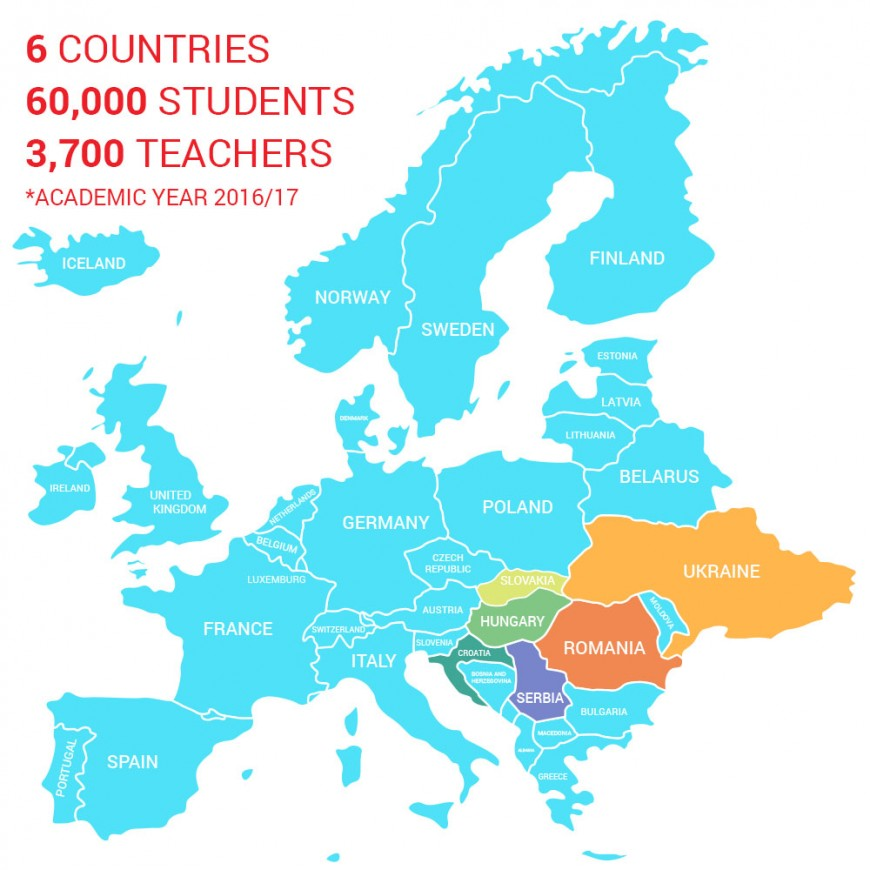 Happiness Lessons in 6 Countries for 60,000 Students in the Academic Year of 2016/17