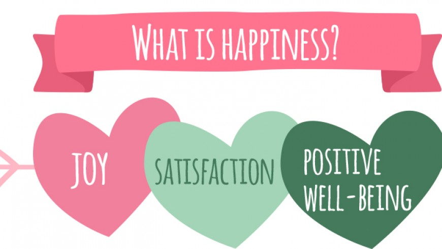 Measure Your Happiness!